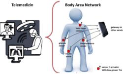 Europäisches Kooperationsprojekt zur Entwicklung innovativer mobiler Sensorik erfolgreich abgeschlossen